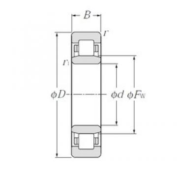 45 mm x 100 mm x 36 mm  NTN NU2309E cylindrical roller bearings